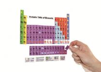 Periodic Table - Fridge Magnets